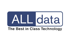 ALL DATA – The Best in class technology